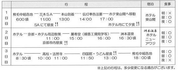 25th伝灯奉告法要日程